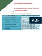 Termin Polaganja Specijalisticke Ratarstvo i Povrtarstvo