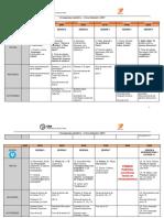 Organizador_Semiología_CIV_2019.pdf