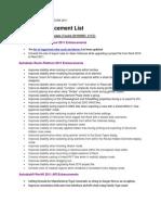 Enhancements List RST 2011 UR2