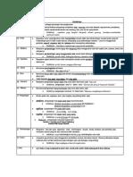 karangan koperasi sekolah
