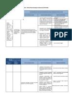 Matriz Alineamiento Del PETI, Arquitectura y Portafolio