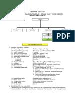Analisis Jabatan Zian 2016
