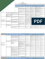 Matrices de Autoevaluacion y Planificacion PEI