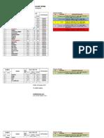 Rekap Nilai Kelas Xii Ipa 2 Genap 2018 Sman 21