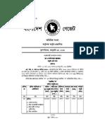 Minimum Wages Gazette for RMG-24-Jan-19 (Revised-2018)