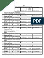 Lista tari Eurogiro.pdf