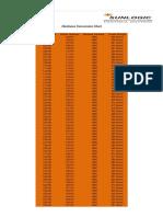 tabela twardosci stali.pdf