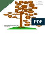 pohon ilmu