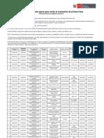 lista-final-de-postulantes-aptos-2019.pdf