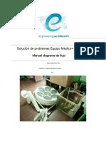 Medical Equipment Troubleshooting Handbook.en.Es