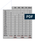 Nuevo Protocolo MMS tabla