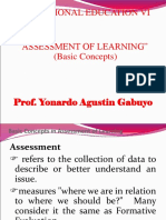 Assessment of Learning Basic Concept 201