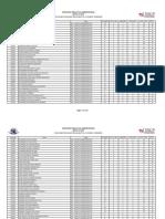Resultado Preliminar - Concurso SP 2019