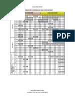Cronograma OA Lenguaje 8Basico