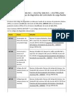 Códigos de diagnóstico de unidad de monitor de la CAN (CMU) (NS —600915) - tm2948 __ Service ADVISOR™