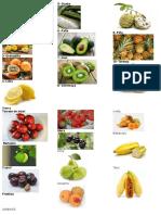 Frutas Del Ecuador