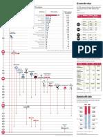 aerolineas_extintas.pdf
