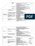 Pemetaan Ringkasan Dokumen Admin