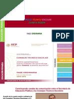 Presentacion4taSesionCTETSNLMEEP (1)