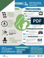 Infographic Breastfeeding