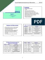 Introduccion a microondas.pdf