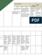 tabla aprendizajes 2