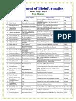 Top Alumni-Bioinformatics - Upto May 2018