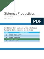 Sistemas Productivos Sem-07