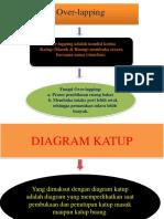 Bintha- Diagram Kerja Katup Motor Diesel