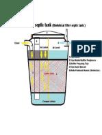 Desain Bio Tank.docx