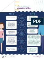 5 cose da sapere sul diabete mellito