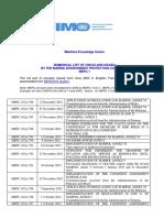 List of MEPC.1 Circulars.pdf