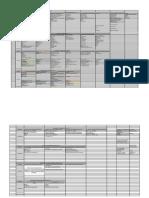 lsn environment lookfors indicators rubrics standards