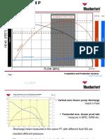 396725867 005 Reading ESP Pump Curves Ppt