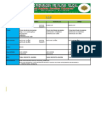 Requisitos Obligatorios Fap - Asimilaciones 2018