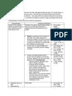 Nutrion Report Outline