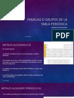 Grupos Tabla Periodica Quimica
