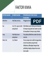 PPT Potensi Bahaya Faktor Kimia
