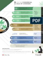 34 17 1920 Cannabis SupplyChain Infographic en 15