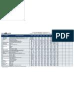 Monitoreo de Precios a Agosto 2010