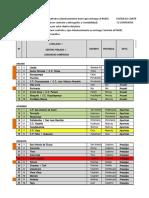 Actualizacion Fecha Designacion Supervisores Pahr Al 16 Agosto