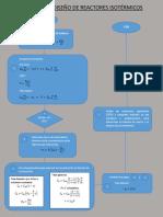Algoritmo y Ejemplos Resueltos. Reactores Homogeneos Isotermicos