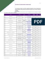 LC TOTAL Directorio Laboratorios Calibración Rev.36 2018-11-29