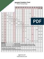 Aggregate_Gradation_Chart_v62513.pdf