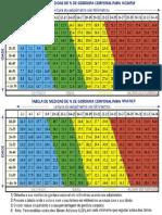 Tabela Percentagem Gordura Corporal Adipômetro