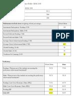 sample  iowa school performance profile - essa 2018