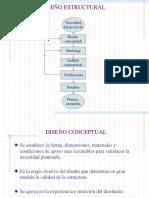 1 Intro Diseño Estructural