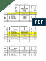 2019 Class AA Seedings