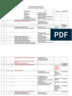 Dokumen Akreditasi Snars Edisi 1