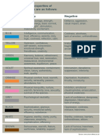 colour-meanings.pdf